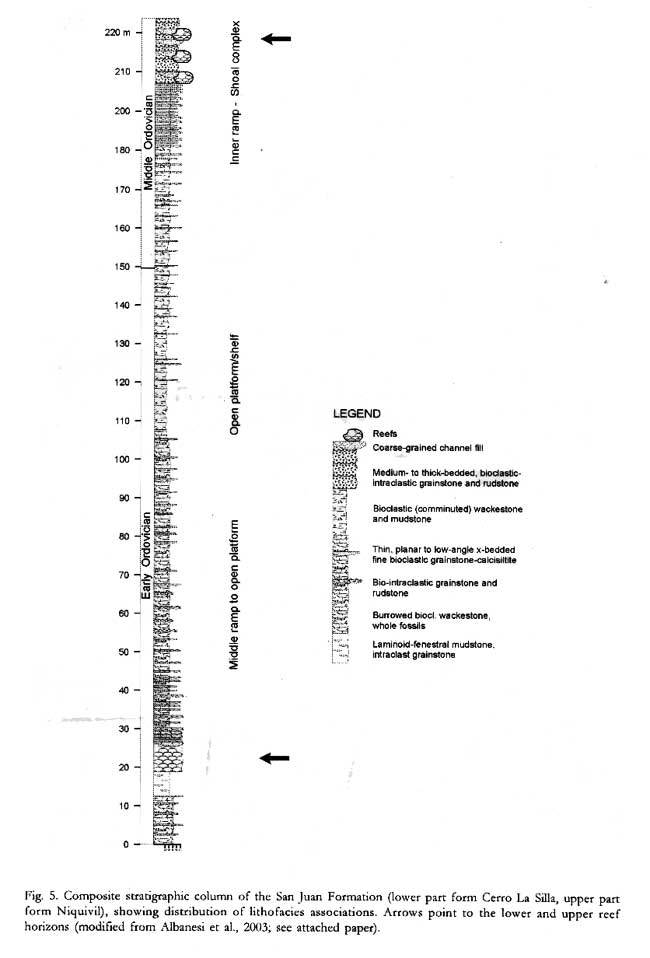 Selected Sections Of Lower To Middle Ordovician Carbonate